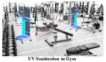 Disinfection in gym